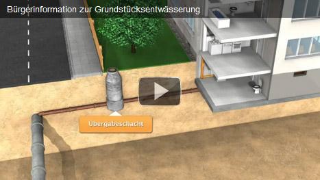Video zur Grundstücksentwässerung