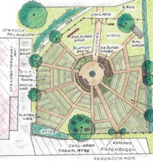 Netz-Werk-Garten